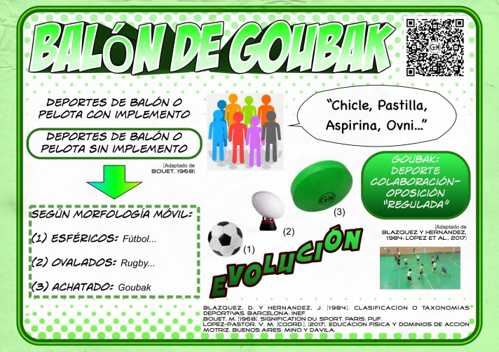 Infogafía_Goubak_Balón